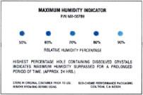 非可逆性湿度インジケーターカード イメージ1