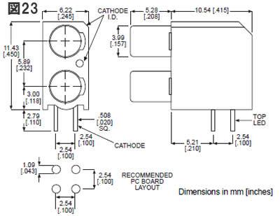 Dialight 550・552シリーズ 4φフラットトップCBI