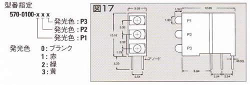 Dialight 570シリーズ DIN41494対応CBI