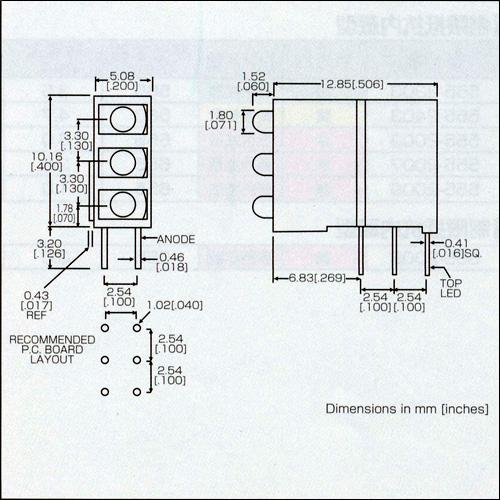 ダイアライト社LED−570-0110-xxxシリーズ