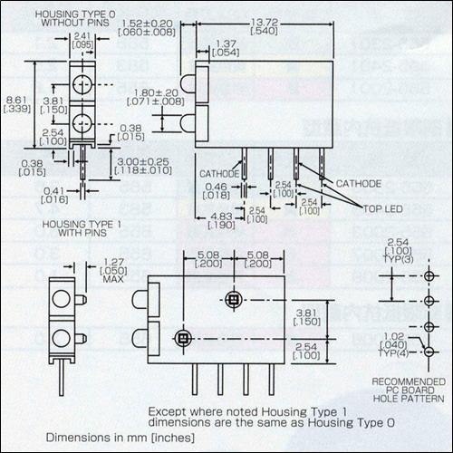 ダイアライト社LED−571-01xxシリーズ