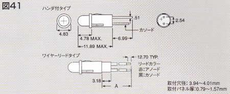 558・559シリーズ パネルマウントインジケータ